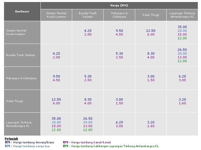Jadual Dan Harga Tiket ERL