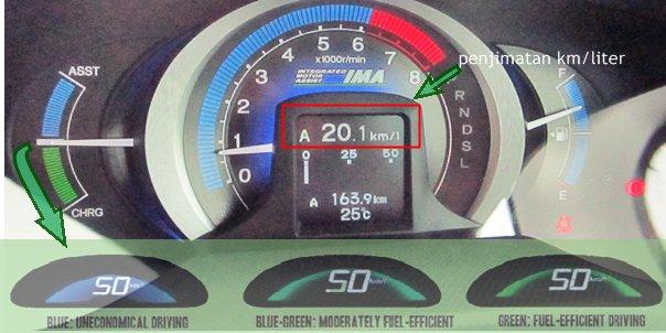 honda hibrid test drive