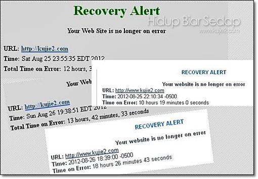 Recovery Alert – Berejam-jam