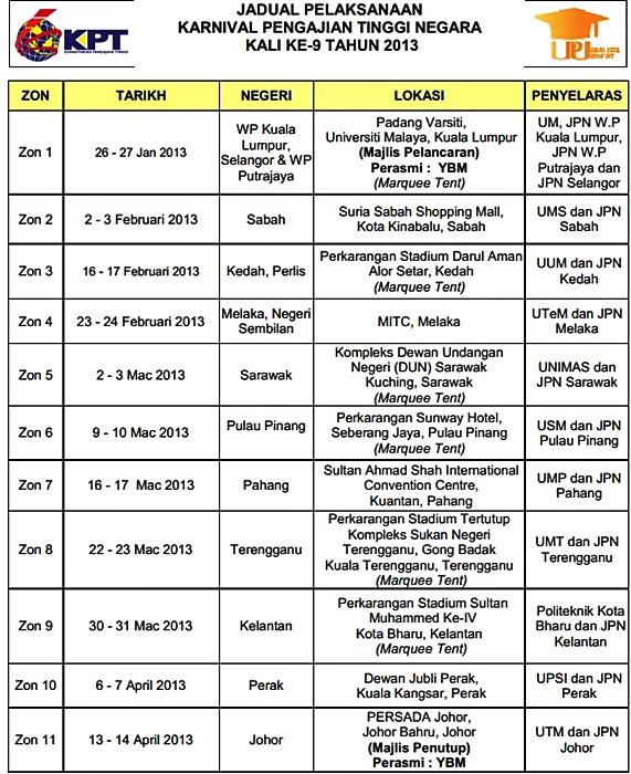 Jadual Karnival Jom Masuk U 2013