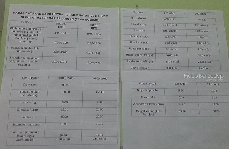 harga klinik haiwan