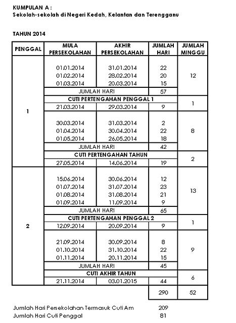 jadual sekolah 2014 kedah kelantan terengganu