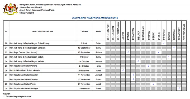 jadual cuti am negeri malaysia 2016